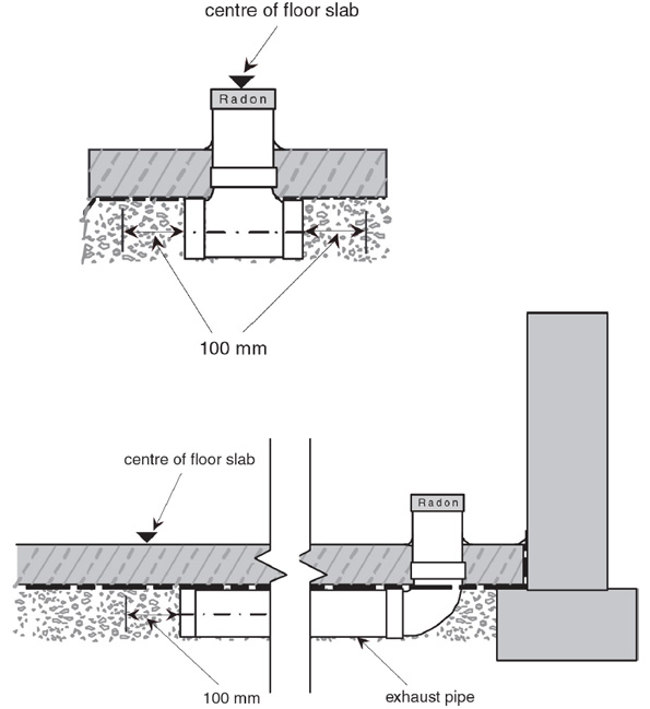 Example of a rough-in installation for a radon sub-slab depressurization system