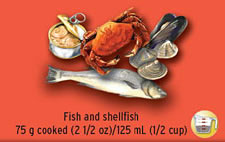Fish and shellfish 75 g cooked (2 1/2 oz)/125 ml (1/2 cup)