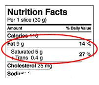 Nutrition Facts per 1 slice of cheese (30 g)