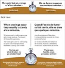 They only last an average of a few minutes... See the back. Health Canada