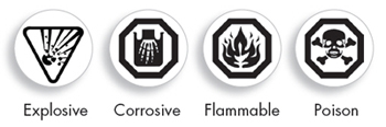 Images of symbols, from left to right: Explosive, Corrosive, Flammable, Poison